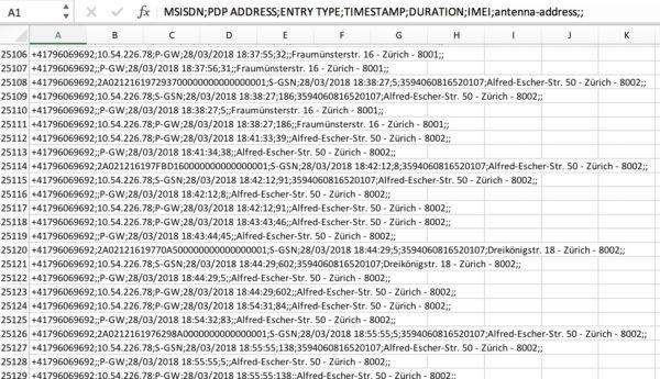 Screenshot: Auszug aus Auskunft von Swisscom über Vorratsdaten